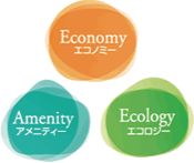 Economy(エコノミー) Amenity(アメニティー) Ecology(エコロジー)